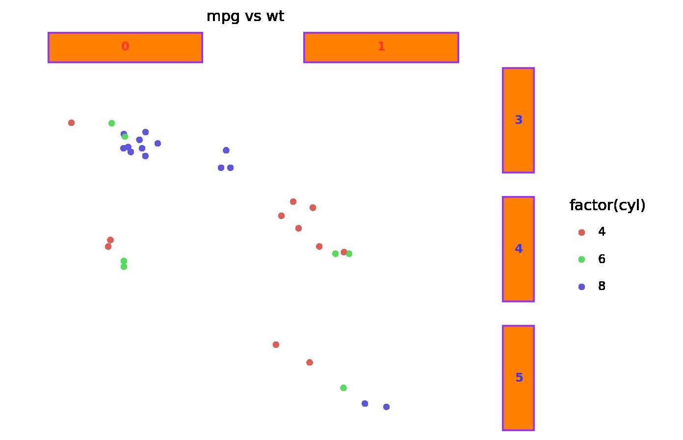 plotnine themes theme — plotnine 0 6 0 documentation